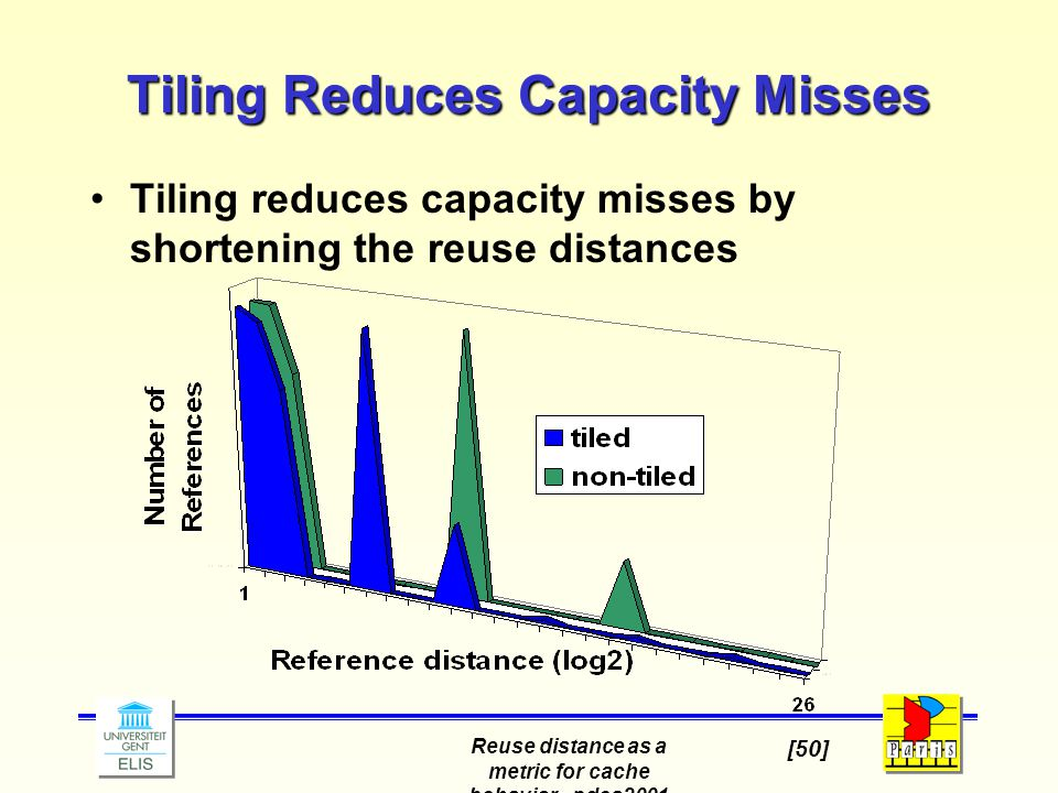 Reuse distance as a metric for cache behavior - pdcs2001 [50] Tiling Reduces Capacity Misses Tiling reduces capacity misses by shortening the reuse distances