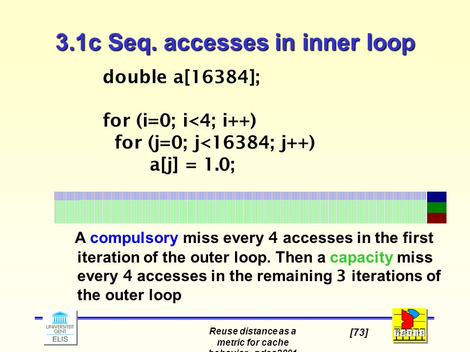 Reuse distance as a metric for cache behavior - pdcs2001 [73] A compulsory miss every 4 accesses in the first iteration of the outer loop. Then a capa