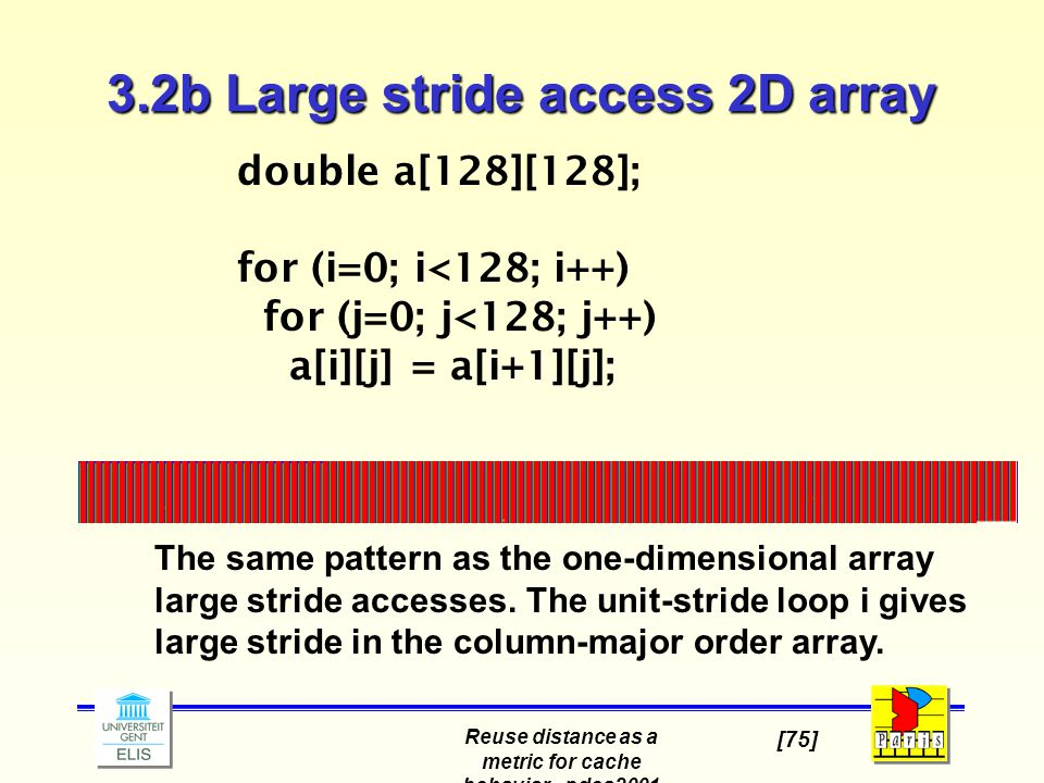 Reuse distance as a metric for cache behavior - pdcs2001 [75] The same pattern as the one-dimensional array large stride accesses. The unit-stride loo