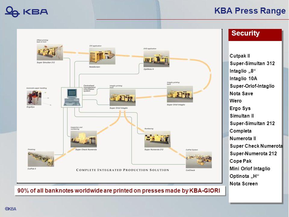 """ KBA KBA Press Range Security Cutpak II Super-Simultan 312 Intaglio """"8 Intaglio 10A Super-Orlof-Intaglio Nota Save Wero Ergo Sys Simultan II Super-Simultan 212 Completa Numerota II Super Check Numerota Super-Numerota 212 Cope Pak Mini Orlof Intaglio Optinota """"H Nota Screen 90% of all banknotes worldwide are printed on presses made by KBA-GIORI"""