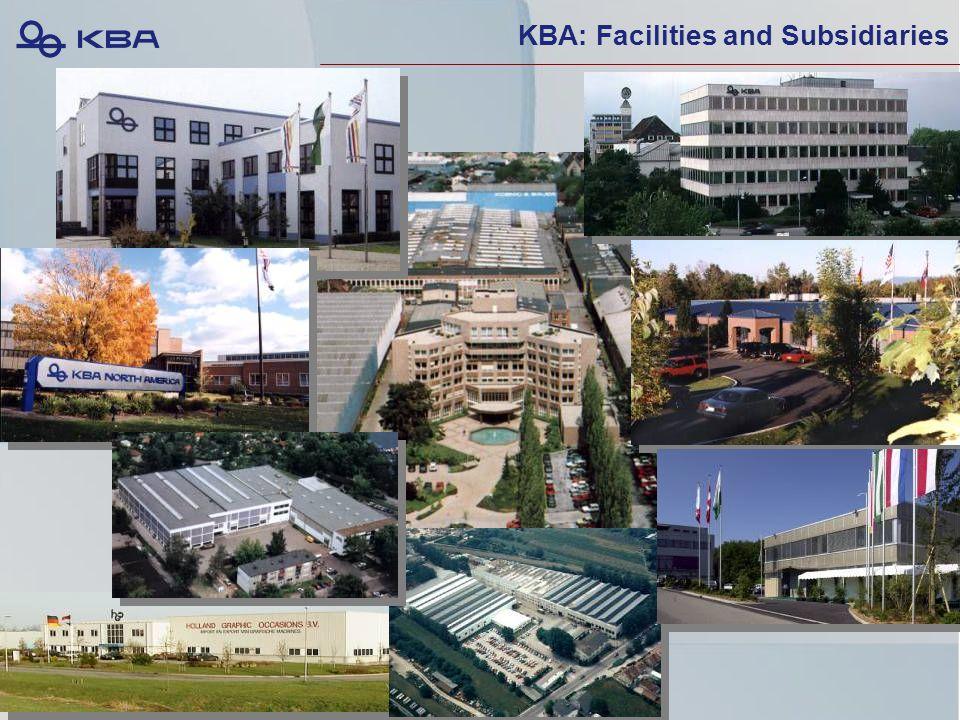  KBA KBA: Facilities and Subsidiaries