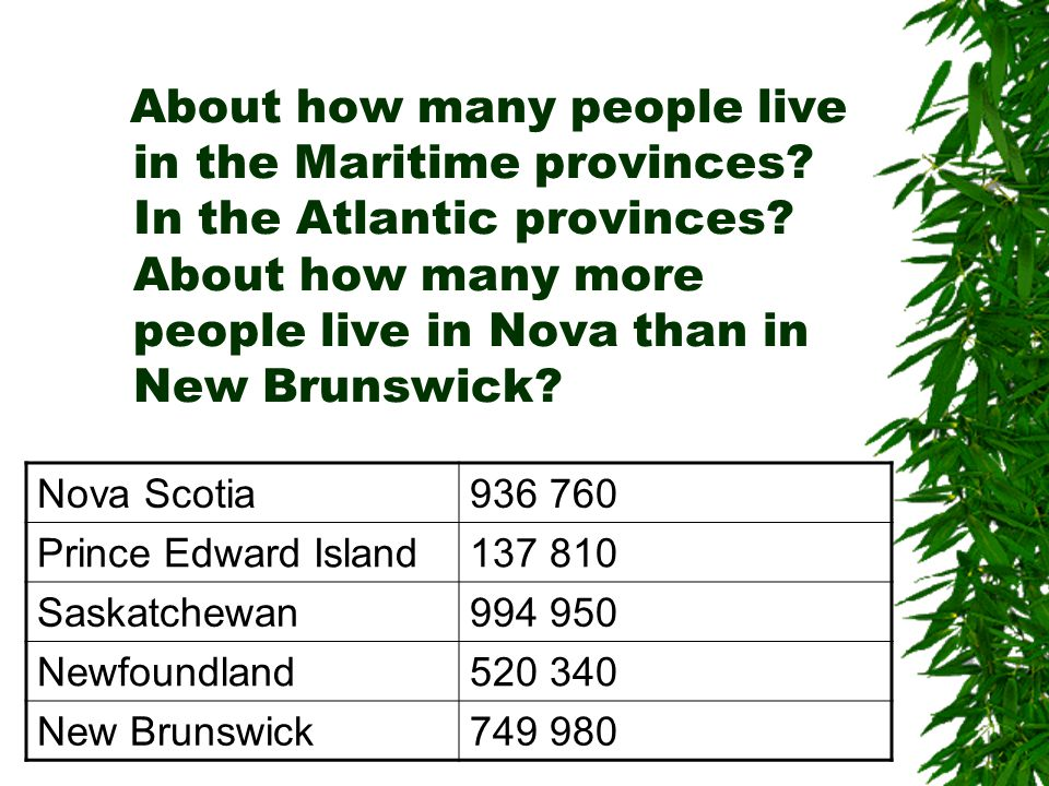 About how many people live in the Maritime provinces.