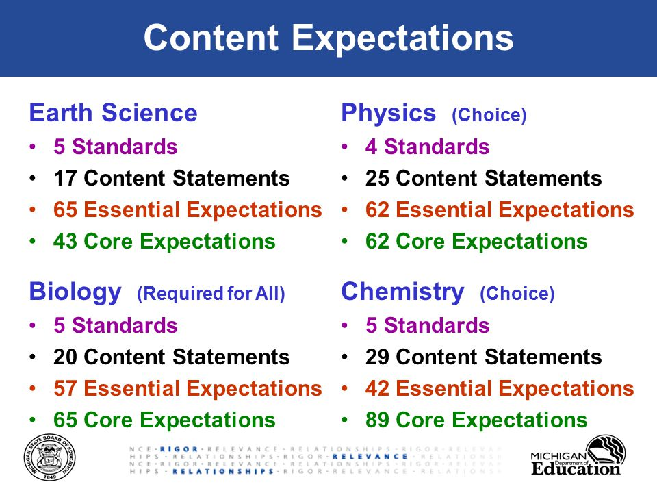 Content Expectations Earth Science 5 Standards 17 Content Statements 65 Essential Expectations 43 Core Expectations Biology (Required for All) 5 Standards 20 Content Statements 57 Essential Expectations 65 Core Expectations Physics (Choice) 4 Standards 25 Content Statements 62 Essential Expectations 62 Core Expectations Chemistry (Choice) 5 Standards 29 Content Statements 42 Essential Expectations 89 Core Expectations