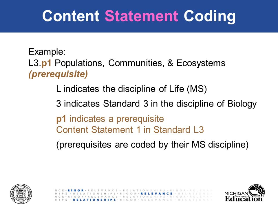 Content Statement Coding Example: L3.p1 Populations, Communities, & Ecosystems (prerequisite) L indicates the discipline of Life (MS) 3 indicates Standard 3 in the discipline of Biology p1 indicates a prerequisite Content Statement 1 in Standard L3 (prerequisites are coded by their MS discipline)