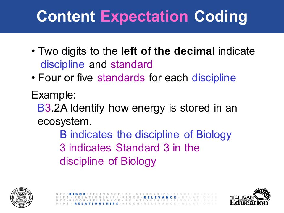Content Expectation Coding Two digits to the left of the decimal indicate discipline and standard Four or five standards for each discipline Example: B3.2A Identify how energy is stored in an ecosystem.