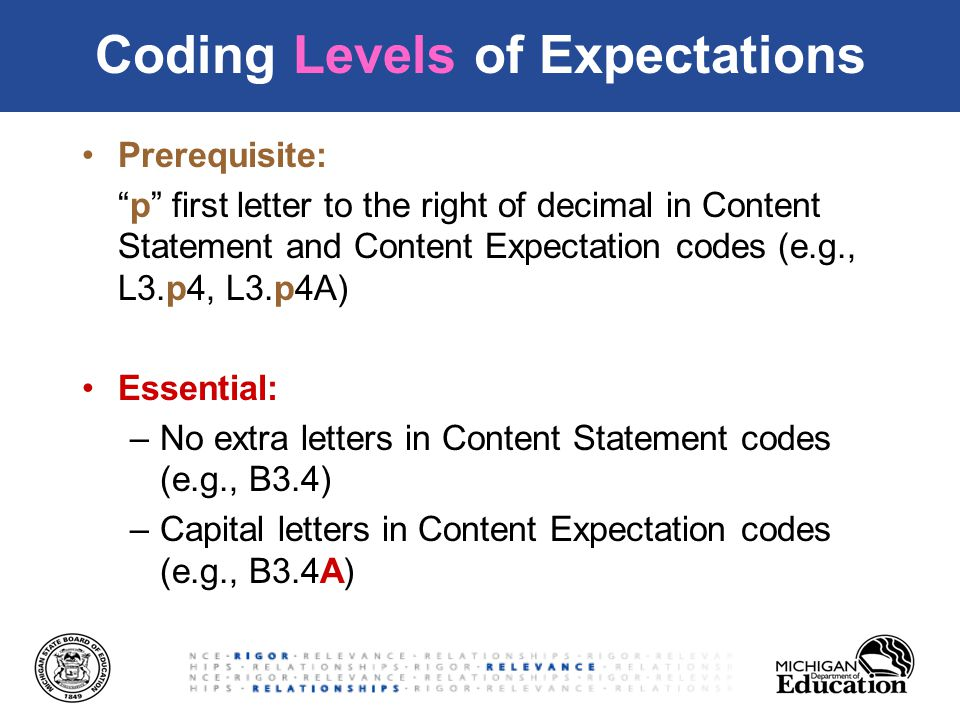 Coding Levels of Expectations Prerequisite: p first letter to the right of decimal in Content Statement and Content Expectation codes (e.g., L3.p4, L3.p4A) Essential: –No extra letters in Content Statement codes (e.g., B3.4) –Capital letters in Content Expectation codes (e.g., B3.4A)