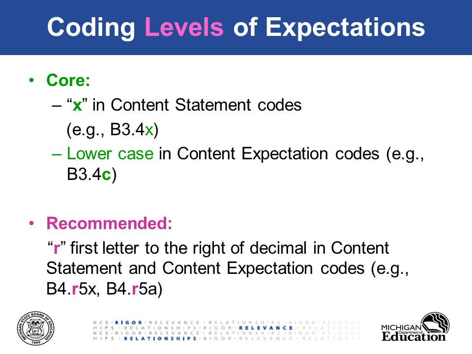 Coding Levels of Expectations Core: – x in Content Statement codes (e.g., B3.4x) –Lower case in Content Expectation codes (e.g., B3.4c) Recommended: r first letter to the right of decimal in Content Statement and Content Expectation codes (e.g., B4.r5x, B4.r5a)