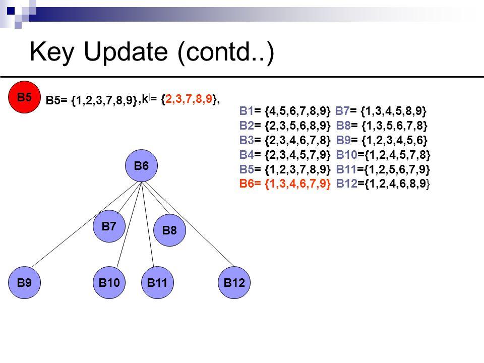 Key Update (contd..) B5= {1,2,3,7,8,9} B5,k | = {2,3,7,8,9}, B1= {4,5,6,7,8,9} B7= {1,3,4,5,8,9} B2= {2,3,5,6,8,9}B8= {1,3,5,6,7,8} B3= {2,3,4,6,7,8}B9= {1,2,3,4,5,6} B4= {2,3,4,5,7,9}B10={1,2,4,5,7,8} B5= {1,2,3,7,8,9} B11={1,2,5,6,7,9} B6= {1,3,4,6,7,9}B12={1,2,4,6,8,9} B6 B7 B8 B12B11B10B9