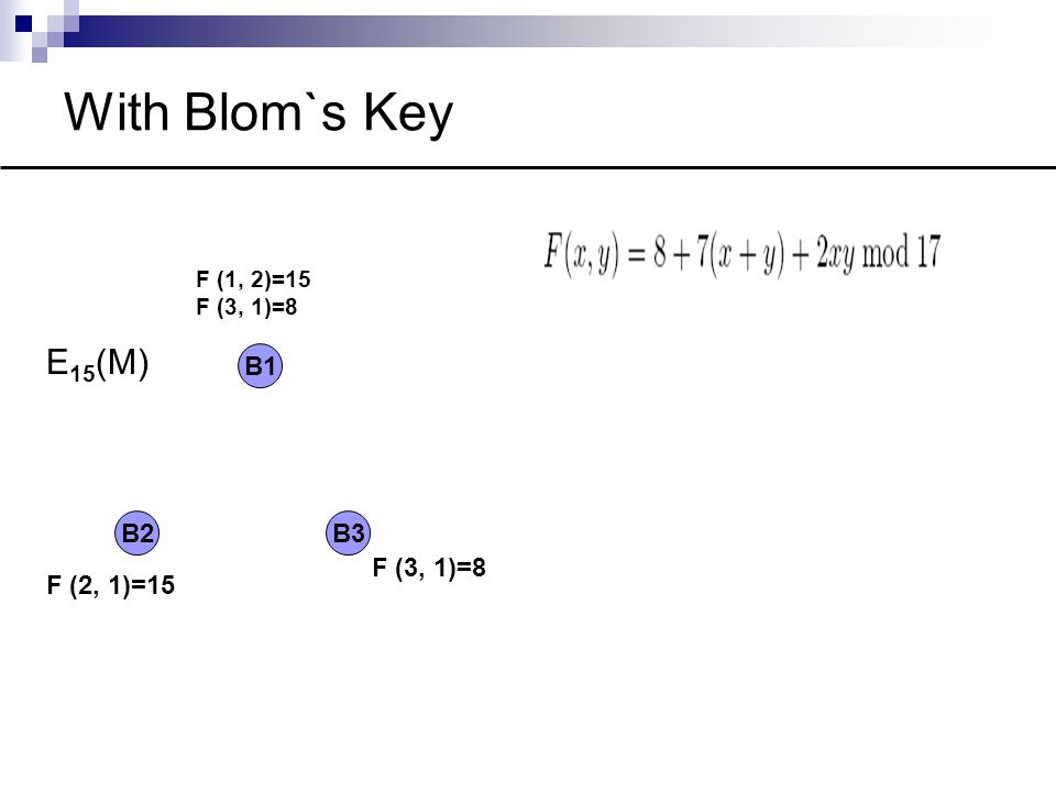 With Blom`s Key B1 B2B3 F (1, 2)=15 F (3, 1)=8 F (2, 1)=15 F (3, 1)=8 E 15 (M)