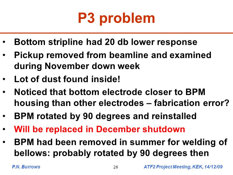 P.N. Burrows ATF2 Project Meeting, KEK, 14/12/0926 Bottom stripline had 20 db lower response Pickup removed from beamline and examined during November