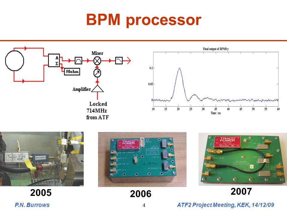 P.N. Burrows ATF2 Project Meeting, KEK, 14/12/094 BPM processor 2005 2007 2006
