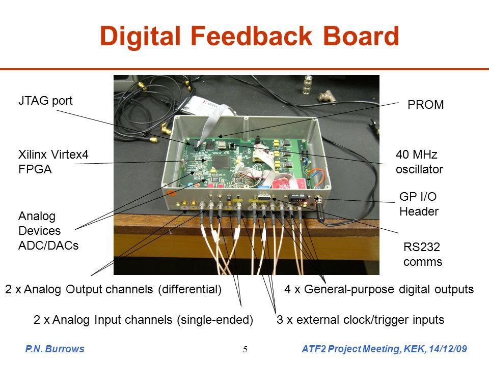 P.N. Burrows ATF2 Project Meeting, KEK, 14/12/0916 Example: BPM calibrations