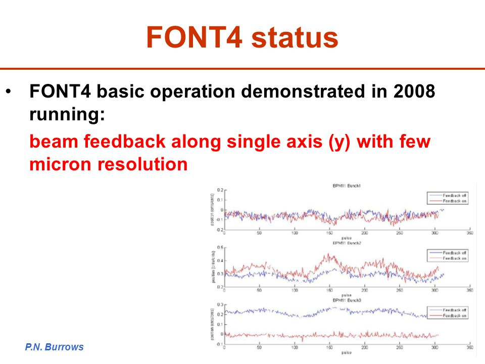 P.N. Burrows ATF2 Project Meeting, KEK, 14/12/097 FONT4 basic operation demonstrated in 2008 running: beam feedback along single axis (y) with few mic