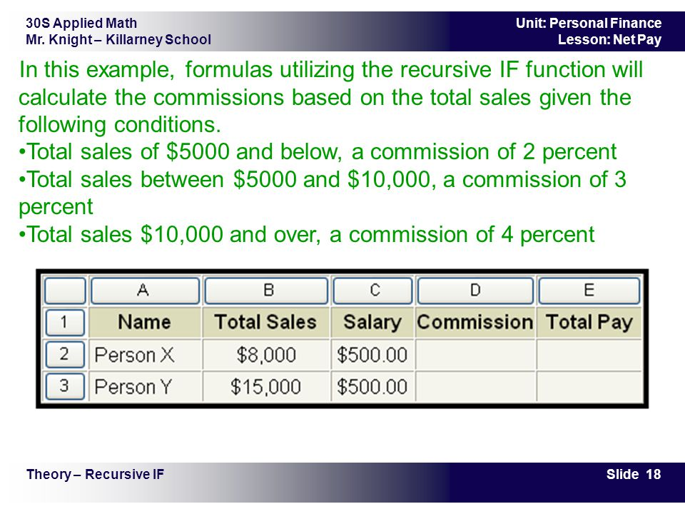 30S Applied Math Mr. Knight – Killarney School Slide 18 Unit: Personal Finance Lesson: Net Pay Theory – Recursive IF In this example, formulas utilizi