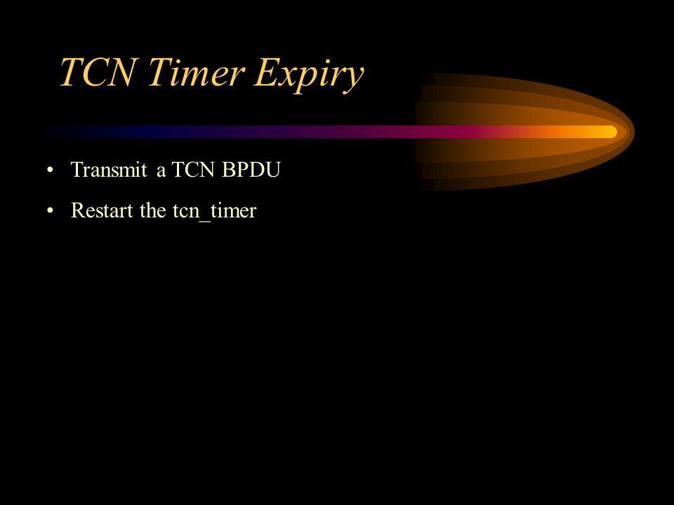 TCN Timer Expiry Transmit a TCN BPDU Restart the tcn_timer