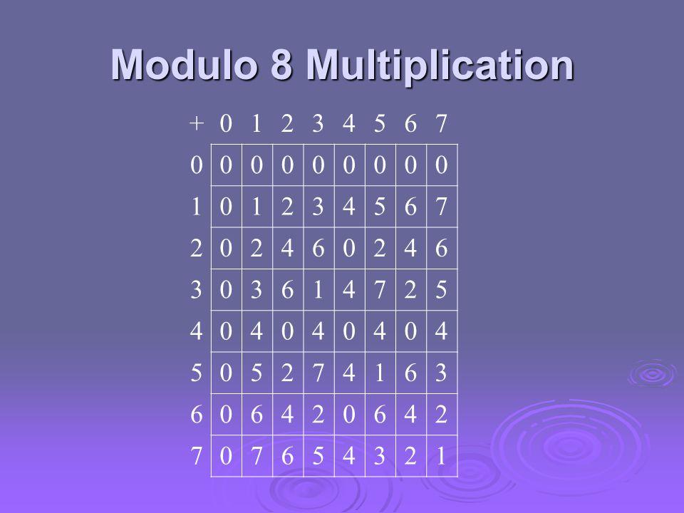 Modulo 8 Multiplication +01234567 000000000 101234567 202460246 303614725 404040404 505274163 606420642 707654321