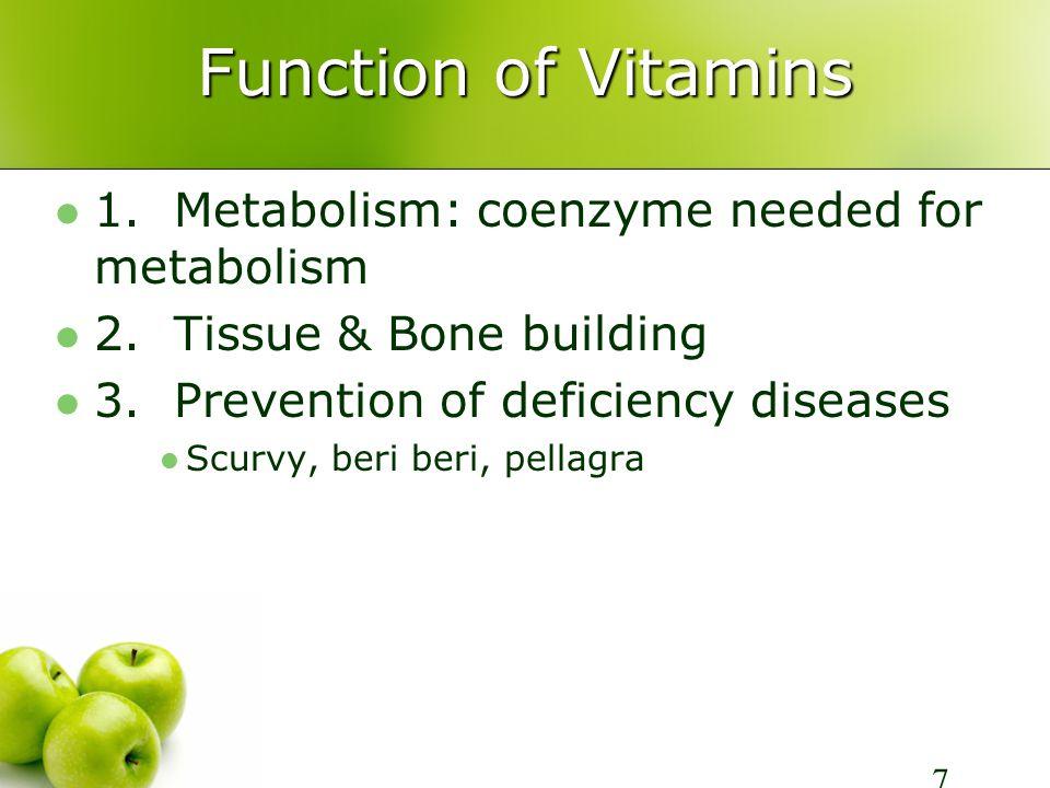 Vitamins: Classes Fat soluble (vit.