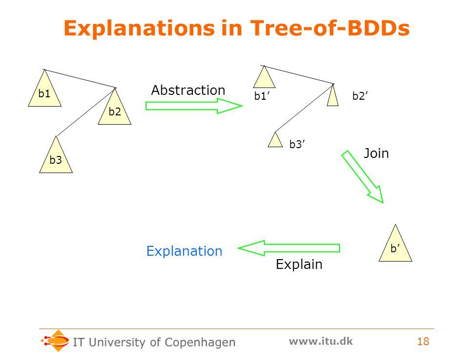 www.itu.dk 18 Explanations in Tree-of-BDDs b1 b2 b3 b1'b2' b3' Abstraction Join b' Explain Explanation