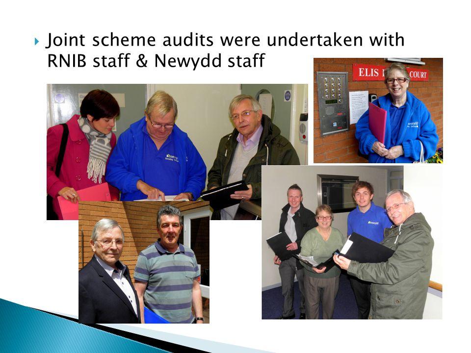  Joint scheme audits were undertaken with RNIB staff & Newydd staff