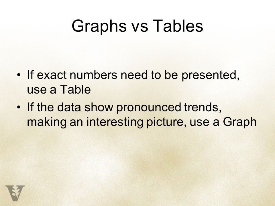 Graphs vs Tables If exact numbers need to be presented, use a Table If the data show pronounced trends, making an interesting picture, use a Graph