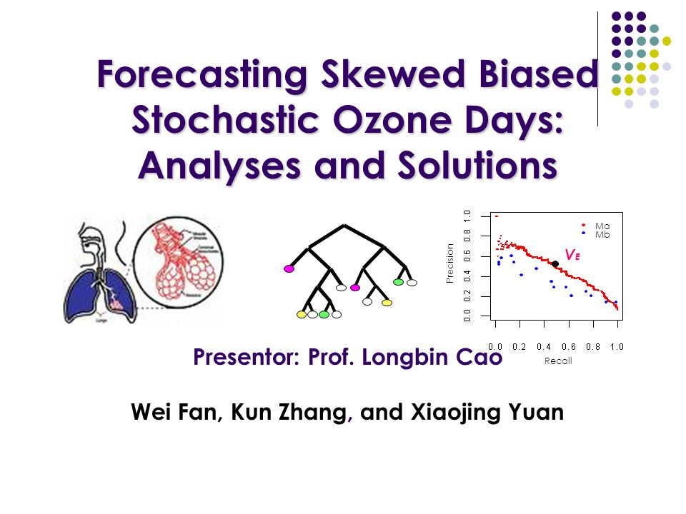 Forecasting Skewed Biased Stochastic Ozone Days: Analyses and Solutions Forecasting Skewed Biased Stochastic Ozone Days: Analyses and Solutions Presen