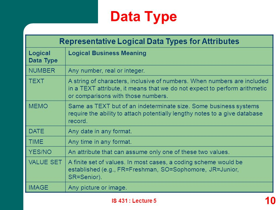 IS 431 : Lecture 5 10 Data Type Representative Logical Data Types for Attributes Logical Data Type Logical Business Meaning NUMBERAny number, real or