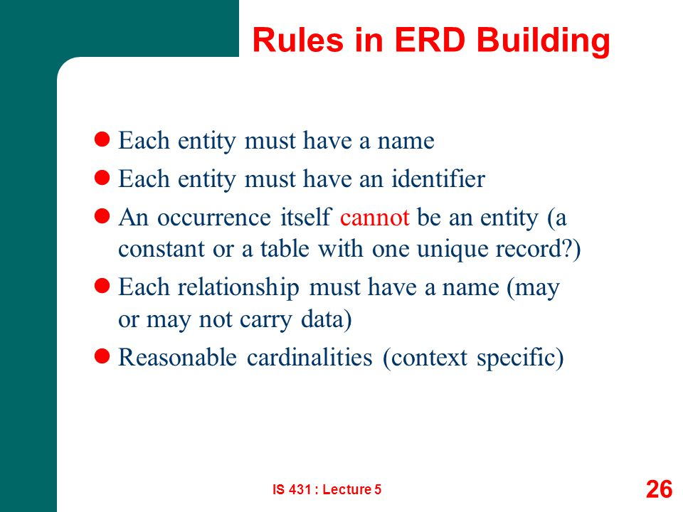 IS 431 : Lecture 5 26 Rules in ERD Building Each entity must have a name Each entity must have an identifier An occurrence itself cannot be an entity