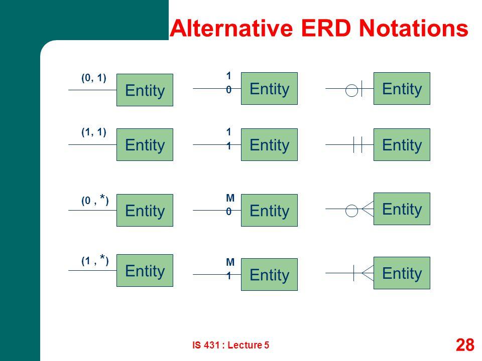 IS 431 : Lecture 5 28 Alternative ERD Notations Entity 1 0 1 1 M 0 M 1 (0, * ) Entity (1, * ) Entity (1, 1) Entity (0, 1)