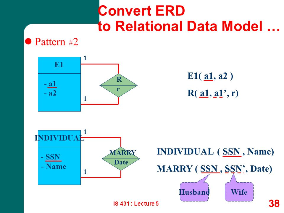 IS 431 : Lecture 5 38 Pattern # 2 E1 - a1 - a2 INDIVIDUAL - SSN - Name E1( a1, a2 ) R( a1, a1', r) INDIVIDUAL ( SSN, Name) MARRY ( SSN, SSN', Date) R