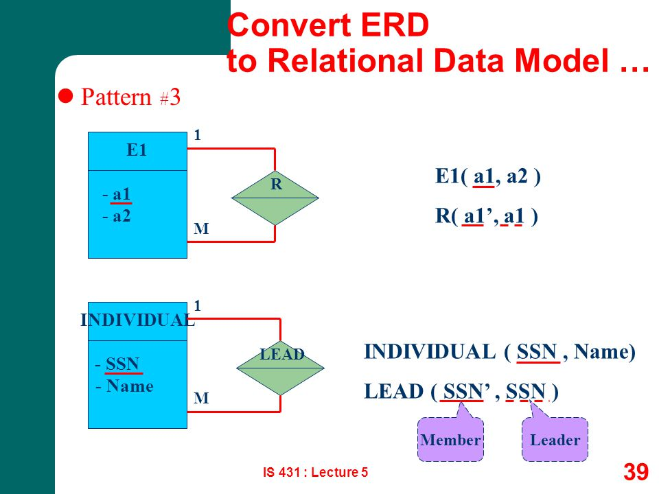 IS 431 : Lecture 5 39 Pattern # 3 E1 - a1 - a2 INDIVIDUAL - SSN - Name E1( a1, a2 ) R( a1', a1 ) INDIVIDUAL ( SSN, Name) LEAD ( SSN', SSN ) R LEAD 1 M