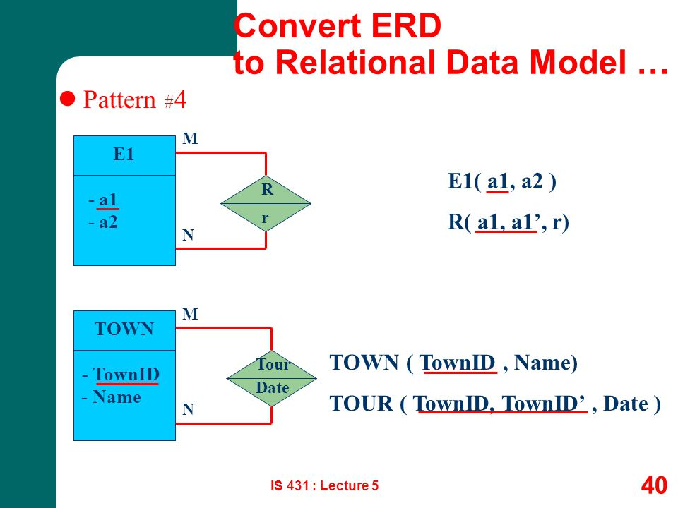 IS 431 : Lecture 5 40 Pattern # 4 E1 - a1 - a2 TOWN - TownID - Name E1( a1, a2 ) R( a1, a1', r) TOWN ( TownID, Name) TOUR ( TownID, TownID', Date ) R