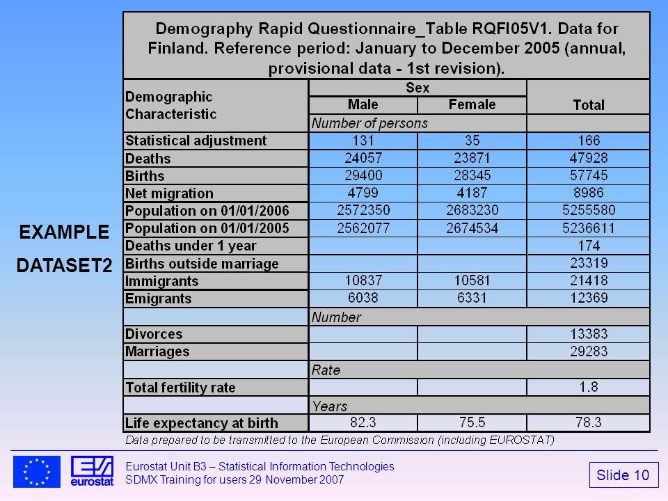 Slide 10 Eurostat Unit B3 – Statistical Information Technologies SDMX Training for users 29 November 2007 EXAMPLE DATASET2