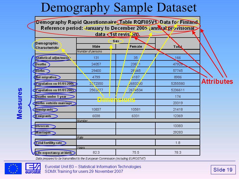 Slide 19 Eurostat Unit B3 – Statistical Information Technologies SDMX Training for users 29 November 2007 Demography Sample Dataset Measures Dimension