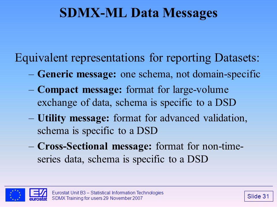 Slide 31 Eurostat Unit B3 – Statistical Information Technologies SDMX Training for users 29 November 2007 SDMX-ML Data Messages Equivalent representat