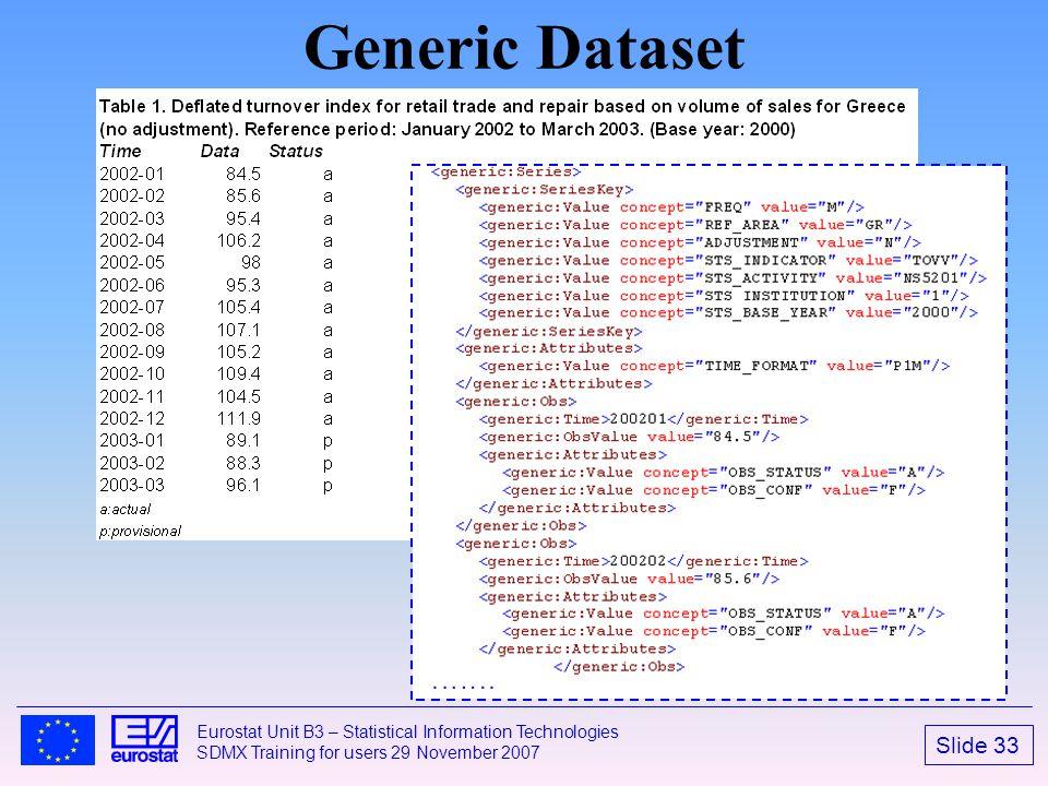 Slide 33 Eurostat Unit B3 – Statistical Information Technologies SDMX Training for users 29 November 2007 Generic Dataset