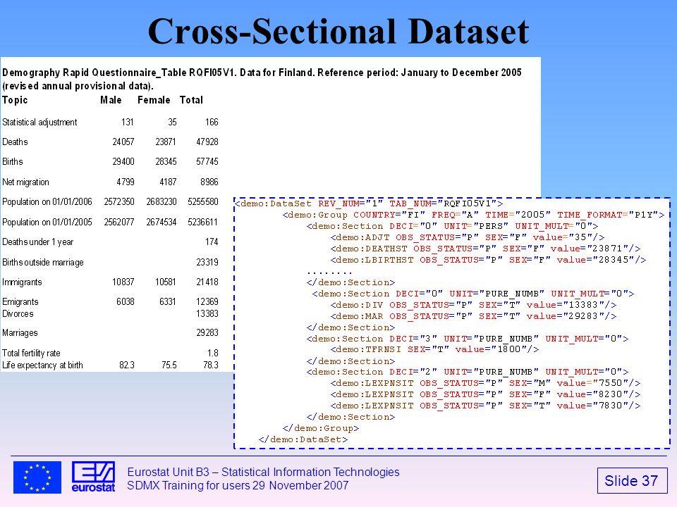 Slide 37 Eurostat Unit B3 – Statistical Information Technologies SDMX Training for users 29 November 2007 Cross-Sectional Dataset