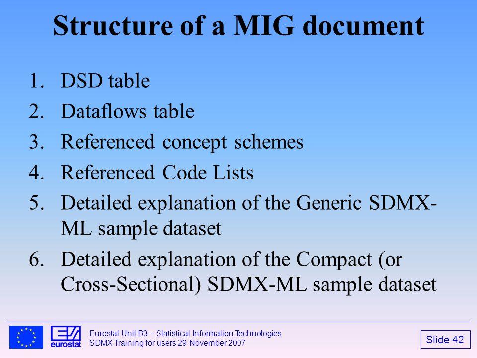 Slide 42 Eurostat Unit B3 – Statistical Information Technologies SDMX Training for users 29 November 2007 Structure of a MIG document 1.DSD table 2.Da