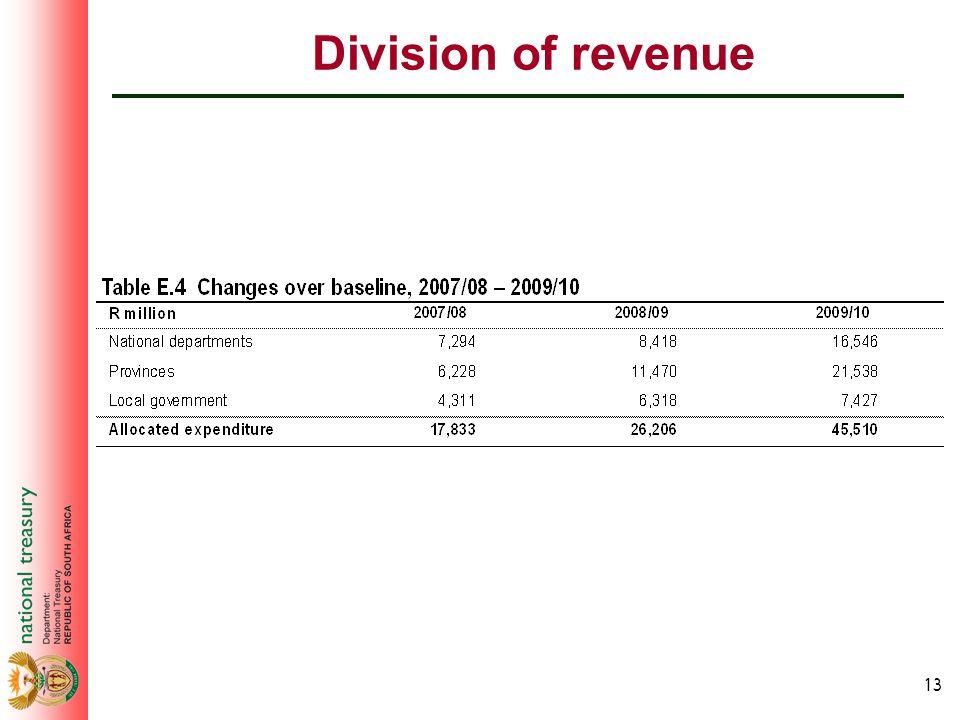 13 Division of revenue