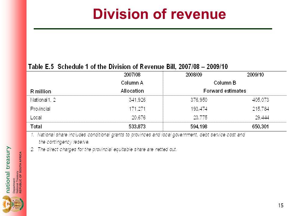 15 Division of revenue