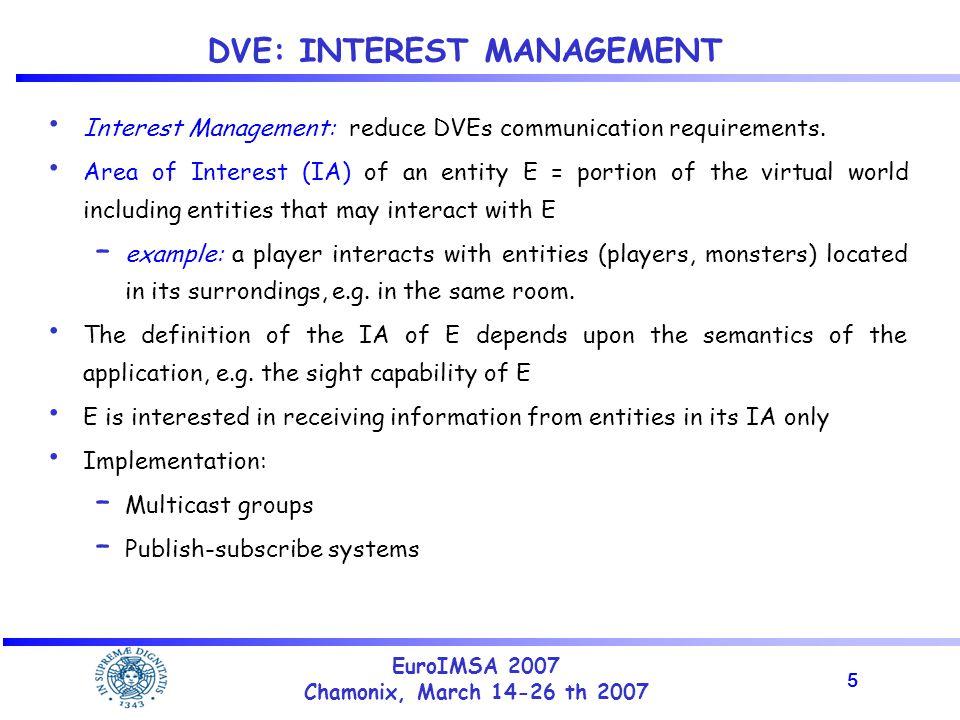 5 EuroIMSA 2007 Chamonix, March 14-26 th 2007 DVE: INTEREST MANAGEMENT Interest Management: reduce DVEs communication requirements.