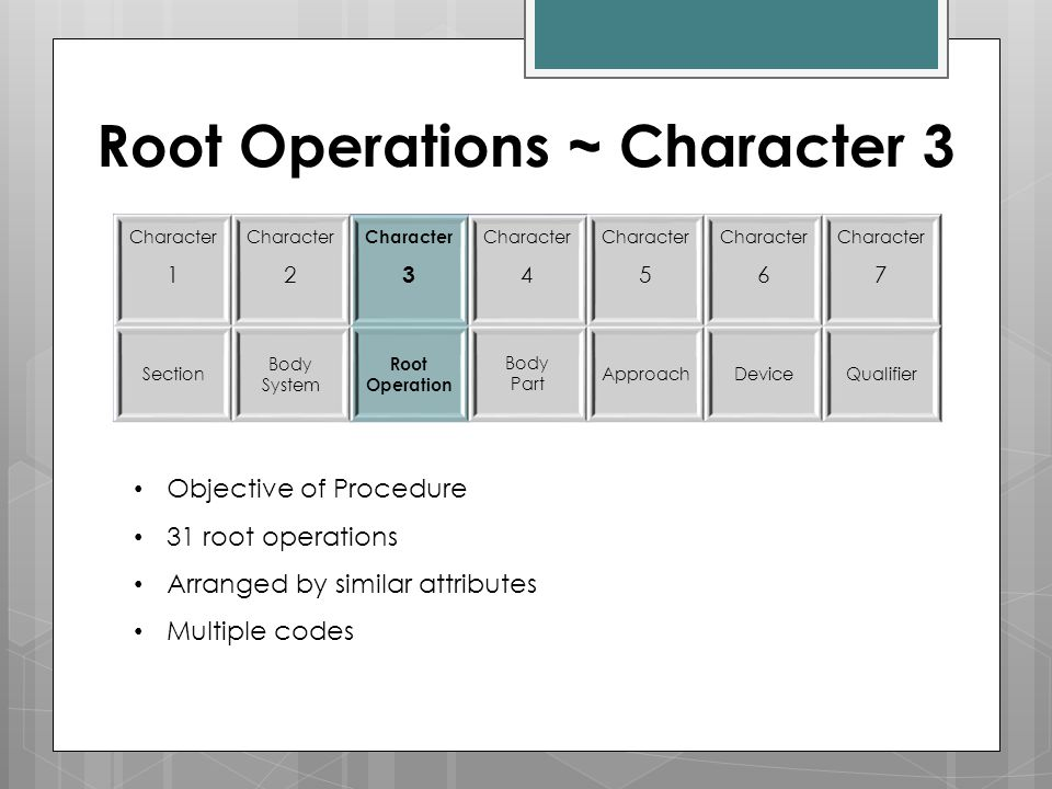 Root Operations ~ Character 3 Character 1 Character 2 Character 3 Character 4 Character 5 Character 6 Character 7 Section Body System Root Operation B