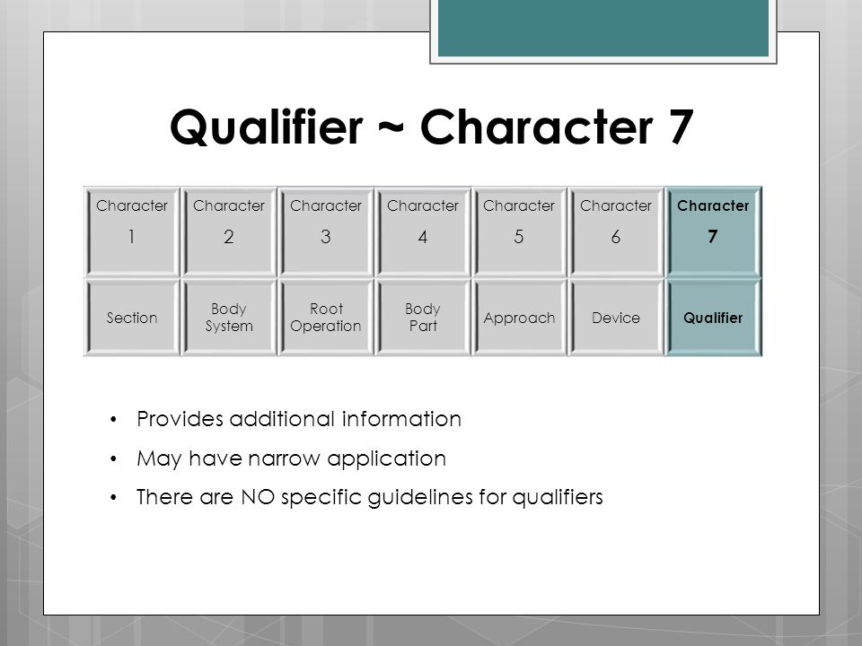 Qualifier ~ Character 7 Character 1 Character 2 Character 3 Character 4 Character 5 Character 6 Character 7 Section Body System Root Operation Body Pa