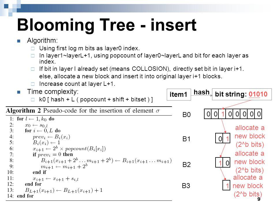 20 Optimized Blooming Tree - delete B0 B1 B2 B3 11110000 1211 1 0 10 0 0 1111 item2bit string : 01001 hash 0 0 1 1 0 0 01 0 11 0 01 0001 0 0 1 0 0