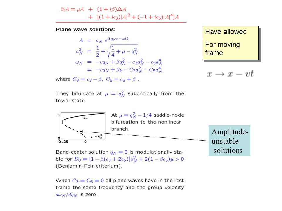 Have allowed For moving frame Have allowed For moving frame Amplitude- unstable solutions