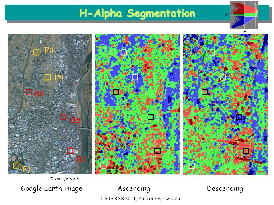 H-Alpha Segmentation I IGARSS 2011, Vancouver, Canada H  Google Earth image Ascending Descending © Google Earth B3 F3 B2 B1 F2 F1