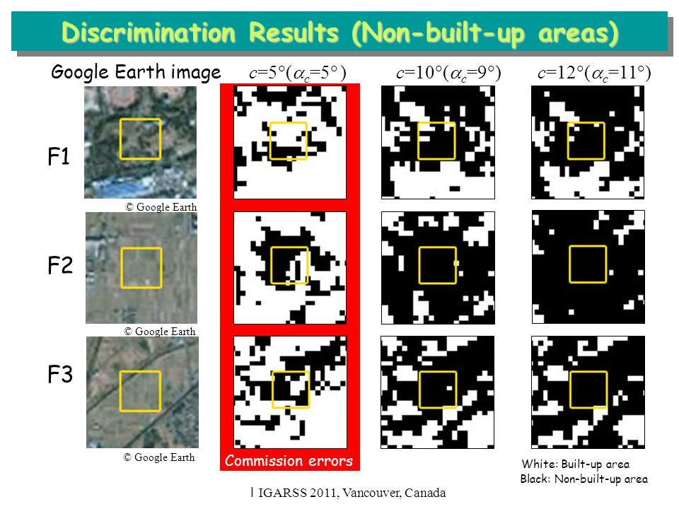 Discrimination Results (Non-built-up areas) I IGARSS 2011, Vancouver, Canada © Google Earth F1 F2 F3 Commission errors White: Built-up area Black: Non-built-up area Google Earth image c=5  (  c =5  ) c=10  (  c =9  ) c=12  (  c =11  )
