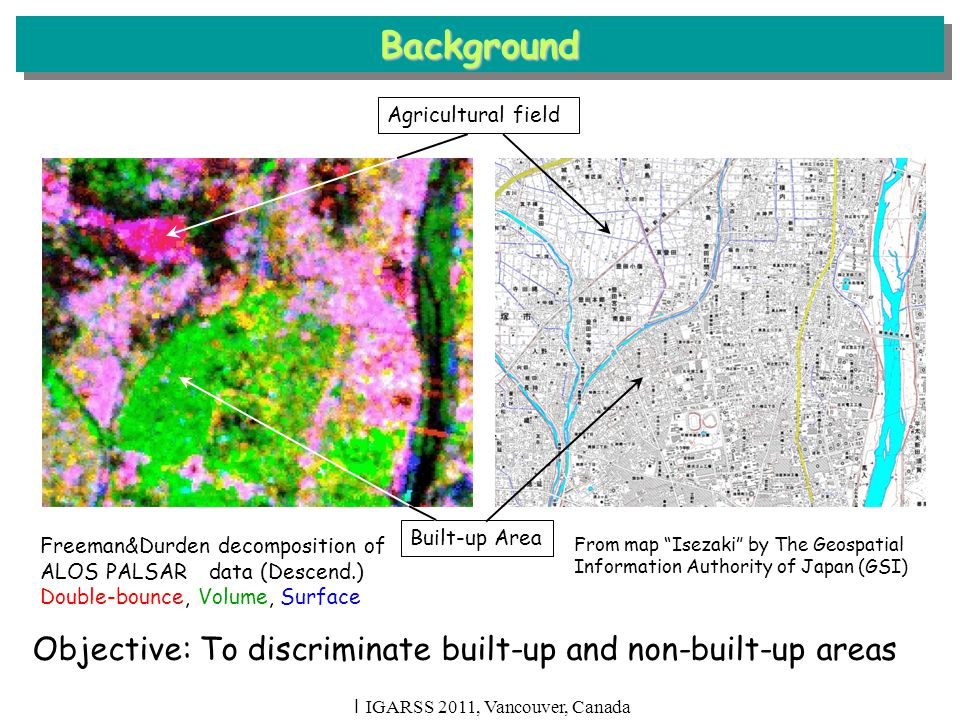 Discrimination Results I IGARSS 2011, Vancouver, Canada c=5  (  c =5  ) c=10  (  c =9  ) c=12  (  c =11  ) White: Built-up area, Black: Non-built-up area B3 F3 B2 B1 F2 F1