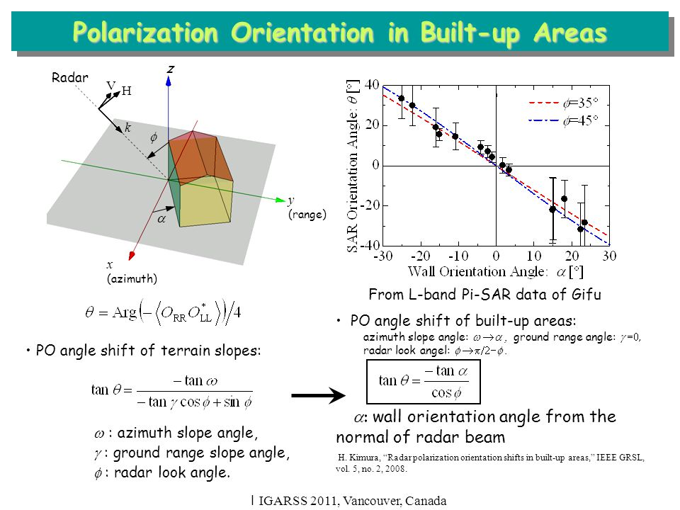 Method to Discriminate Built-up and Non-built-up Area I IGARSS 2011, Vancouver, Canada Detection of built-up areas facing away from the radar (|  |  c ) Method to discriminate Built-up areas:  a  c  or  d  c  Not built-up but level surface areas:  a  c and  d  c   a,  d : PO angles from ascending and descending orbits  c : PO angle threshold from wall orientation angle threshold  c Illumination UNDETECTABLE zone of built-up areas DETECTABLE zone of built-up areas ASCENDING DESCENDING