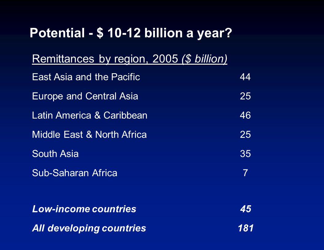 Potential - $ 10-12 billion a year.