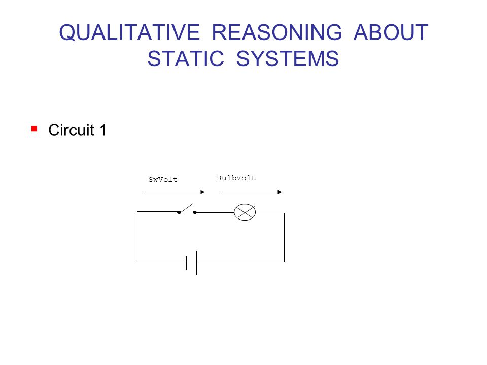 QUALITATIVE REASONING ABOUT STATIC SYSTEMS  Circuit 1 BulbVolt SwVolt